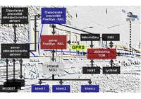 Locomotive operation gps monitoring